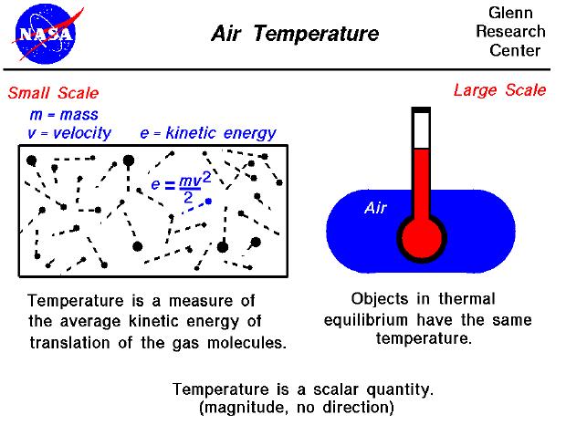 teplota-kinetika