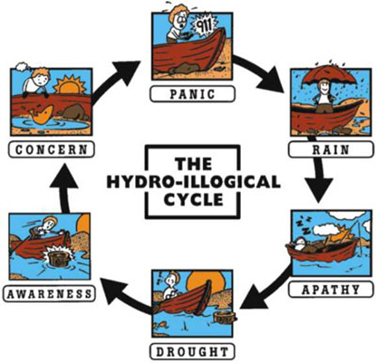 hydronelogika.png