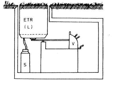 obr-7-schema-vahoveho-lyzimetra-l-evapotranspirometer-lyzimeterv-vaha-automaticka-registracia-hmotnosti-s-zberna-nadoba-presakujucej-vlahy-zrazok