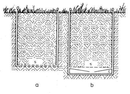 Obr. 8 Schéma Popovho pôdneho výparomeru lyzimetra.jpg