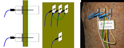 obr-9-meranie-transpiracneho-prudu-v-kmeni-stromu-metodou-tepelnej-bilancie