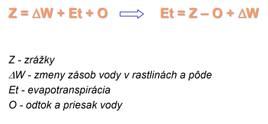 vodná bilancia vzorec